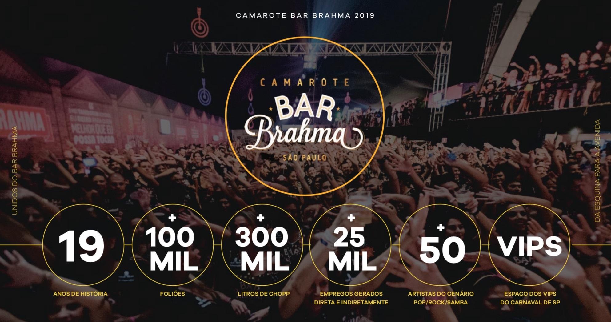 CAMAROTE BAR BRAHMA DÁ SEU GRITO  DE CARNAVAL NO ANIVERSÁRIO DE SÃO PAULO 41